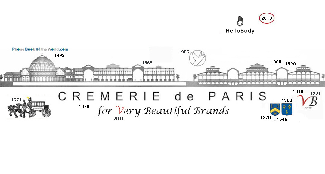 Logo Hello Body / Cremerie de Paris