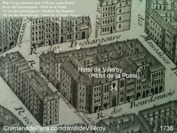 Hotel de Villeroy on the Turgot map